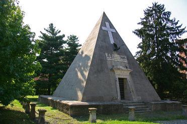 The Ossuary of Bicocca